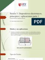 Sesión 3- Dispositivos  electrónicos y aplicaciones parte 1.pptx