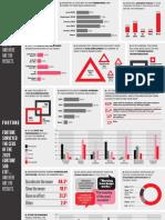 Fortune 500 CEOs Survey results.pdf