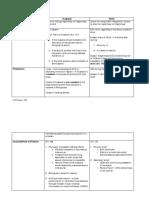 Paternity and Filiation Summary 09.06