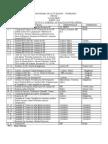 Cronograma de Actividades 2010 i Trimestre
