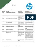 HP FutureSmart Firmware_Errors Codes 99.09.yz.pdf