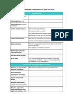Employer Research Sheet 0