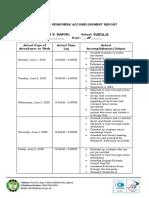 Robelyn B. Manuel individual-workweek-accomplishment-2020-2021.docx
