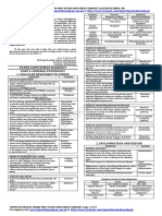 TOPNOTCH Patho-Supplement-Handout-for-Sept-2018-UPDATED-May-2018.pdf