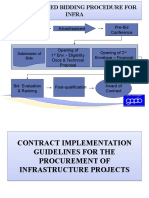 CONTRACT IMPLEMENTATION FOR INFRA.pptx