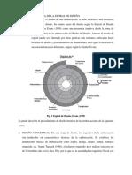 METODOLOGIA DE LA ESPIRAL DE DISEÑO