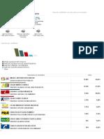 Elecciones de Autoridades Locales 2015 - Alcaldía - HUILA - PITALITO - República de Colombia