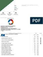 Elecciones de Autoridades Locales 2015 - Concejo - HUILA - PITALITO - República de Colombia