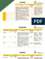 Estructura organizacional estructural