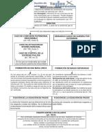 Quiebras - Petición de la Extinción (Cuadro)-2(full permission)