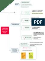 1.8 Notas- FR - MIT-ML Mod 1-Sección 8
