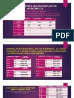 NOMENCLATURA DE LOS COMPUESTOS INORGÁNICOS PRIMERA PARTE.pptx