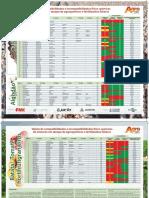 Compatibilidade de mistura de fitossanitários em tanque de pulverização 2.pdf