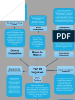 Mapa Plan Negocios.pdf