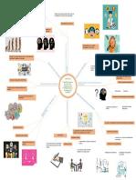 Mapa-mental....pdf