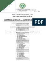 Media-Bulletin-10-05-2020.pdf