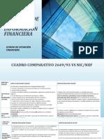 ASPECTOS GENERALES DE LA INFORMACIÓN FINANCIERA