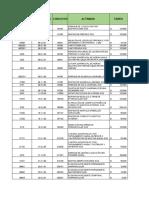 Plantilladecupspornivelesdecomplejidadycostotarifario (4)