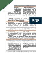 Cambios entre la OHSAS 18001-ISO14001 (2)