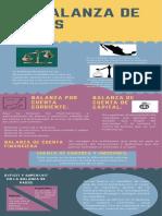 LA BALANZA DE PAGOS.pdf