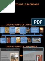 FUNDAMENTOS DE LA ECONOMIA