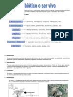 seres bioticos o ser vivo.pdf