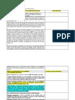 Tarea N01, Interpretación y Aplicación de Los Niveles de Lectura.