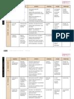 asset-v1_dgef-interieur+134001+session01+type@asset+block@Pages_de_Livret_pédagogique_MOOC_Vivre-en-France_A2-B1_AF-Paris_tableaux-des-contenus_A2