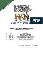 trabajo arte y cultura EVALUACIÓN al 10 Jun 2020