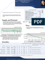 Altos Research Exec Summary [SF]_FL_JACKSONVILLE