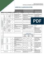 unified-soil-classification