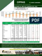 Cifras 866 Bolivia Exportaciones Febrero 2020