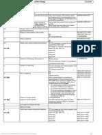 W211 E 500 Oil change.pdf