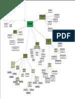 ORGANIZAÇÃO DE ITENS DE PROJETO.pdf