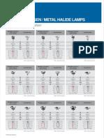Comparacion Leds y Lamp Tradicional