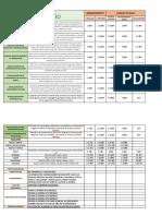 precios GeoStudio 2020.pdf