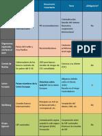 Summary_of_International_Groups
