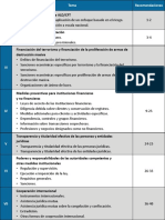 FATF_40_Recommendations gafi