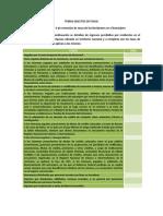 EJERCICIO No. 3 DE  RESIDENTES EN EL EXTRANJERO 2.1.4.