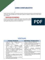 AyudasVSAsistencia.pdf