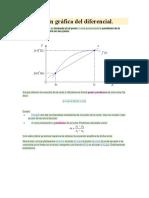 Justificación gráfica del diferencial