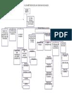 207522545-Mapa-conceptual-Adam-Smith-docx