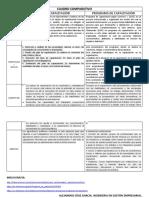 Cuadro comparativo, plan de capacitacion y PROGRAMA DE CAPACITACIÓN