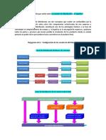 Cuál es la relación que existe entre los canales de distribución y la logística.docx