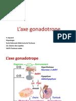 axegonadotrope2019