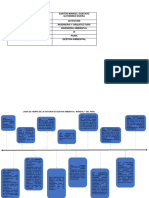 linea de tiempo de la historia de la gestión ambiental internacional y gestion del peru al año 2015