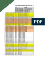 Programa de perforación Diamantina-Yaruchagua 2020.xlsx