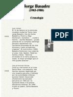 Basadre y San Marcos - Cronología