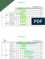 Is Link Ventures Gannt Chart