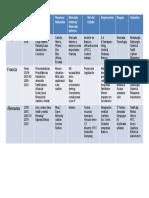 cuadro-comparativoindustria (1).pptx